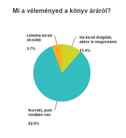 velemeny_statisztika_3