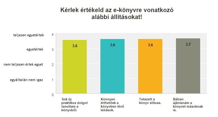 velemeny_statisztika_4