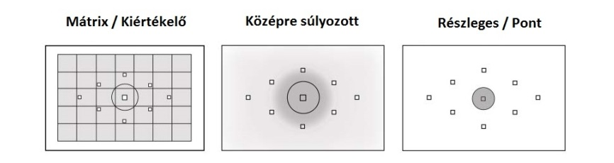 Image for Minek a beállítási lehetőségeit mutatja a fenti kép?